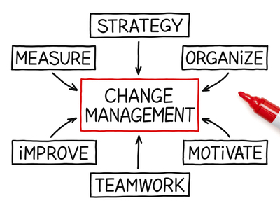 Managing/Embracing Change at Your Facility by Example